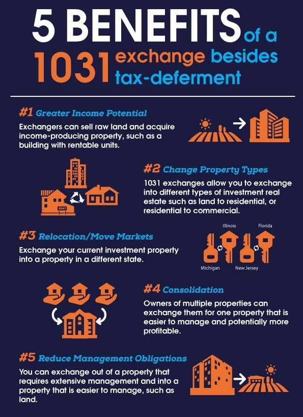 5 Benefits of a 1031 Exchange Besides Tax-Deferment infographic